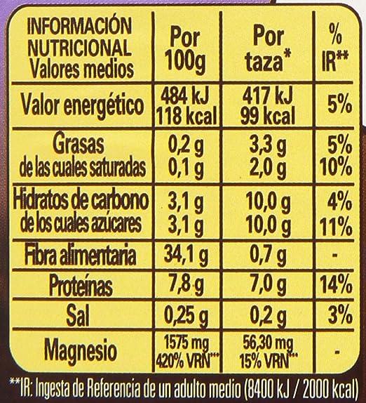 Nescafé Vitalissimo Natural Café Soluble - 200 gr: Amazon.es: Alimentación y bebidas