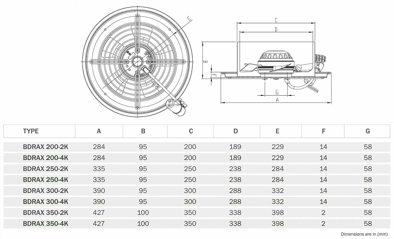 Axial Wand Fenster Gebl/äse Ventilator L/üfter Wandl/üfter Fensterl/üfter /ø200mm 680m/³//h inklusive Drehzahlregler