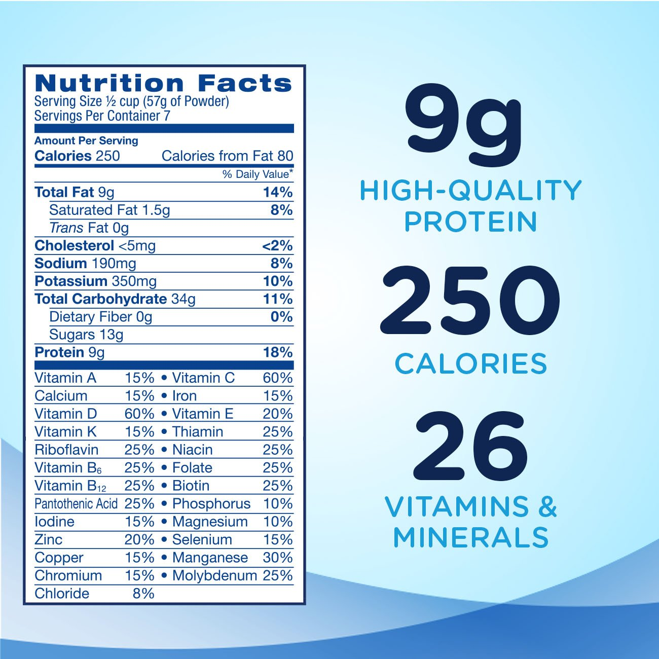 Ensure Original Nutrition Powder with 9 grams of protein, Meal Replacement, Vanilla, 14 oz, 6 count by Ensure (Image #7)