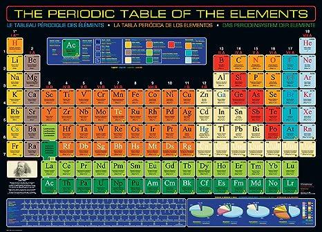 Amazon eurographics periodic table of elements 1000 piece amazon eurographics periodic table of elements 1000 piece puzzle toys games urtaz Choice Image