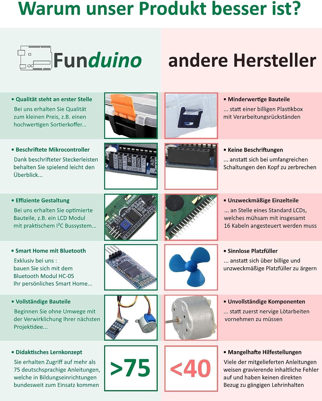 Mikrocontrolling Lernset Funduino Uno Xxl Lernset Amazon De
