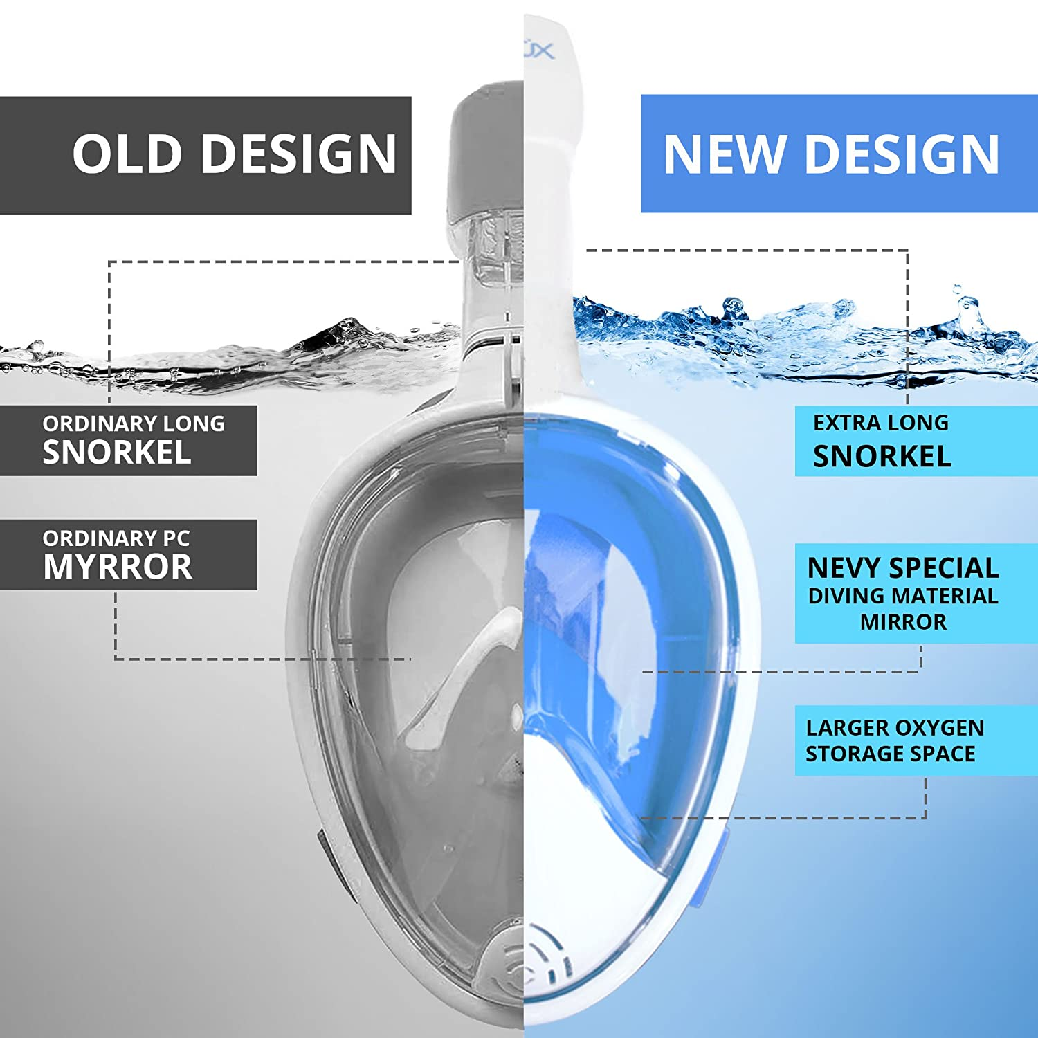 for Adults /& Kids Diving Factory Longer Ventilation Pipe Original Full Face Snorkeling and Diving Mask with 180/° Panoramic Viewing Watertight Anti Fog /& Anti Leak Technology DIVELUX Snorkel Mask