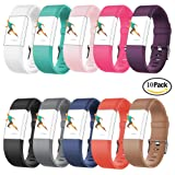 Amazon Price History for:For Fitbit Charge 2 Bands,CreatGreat Silicone Replacement Band for Charge 2/Fitbit Charge 2 Band/Fitbit Charge 2