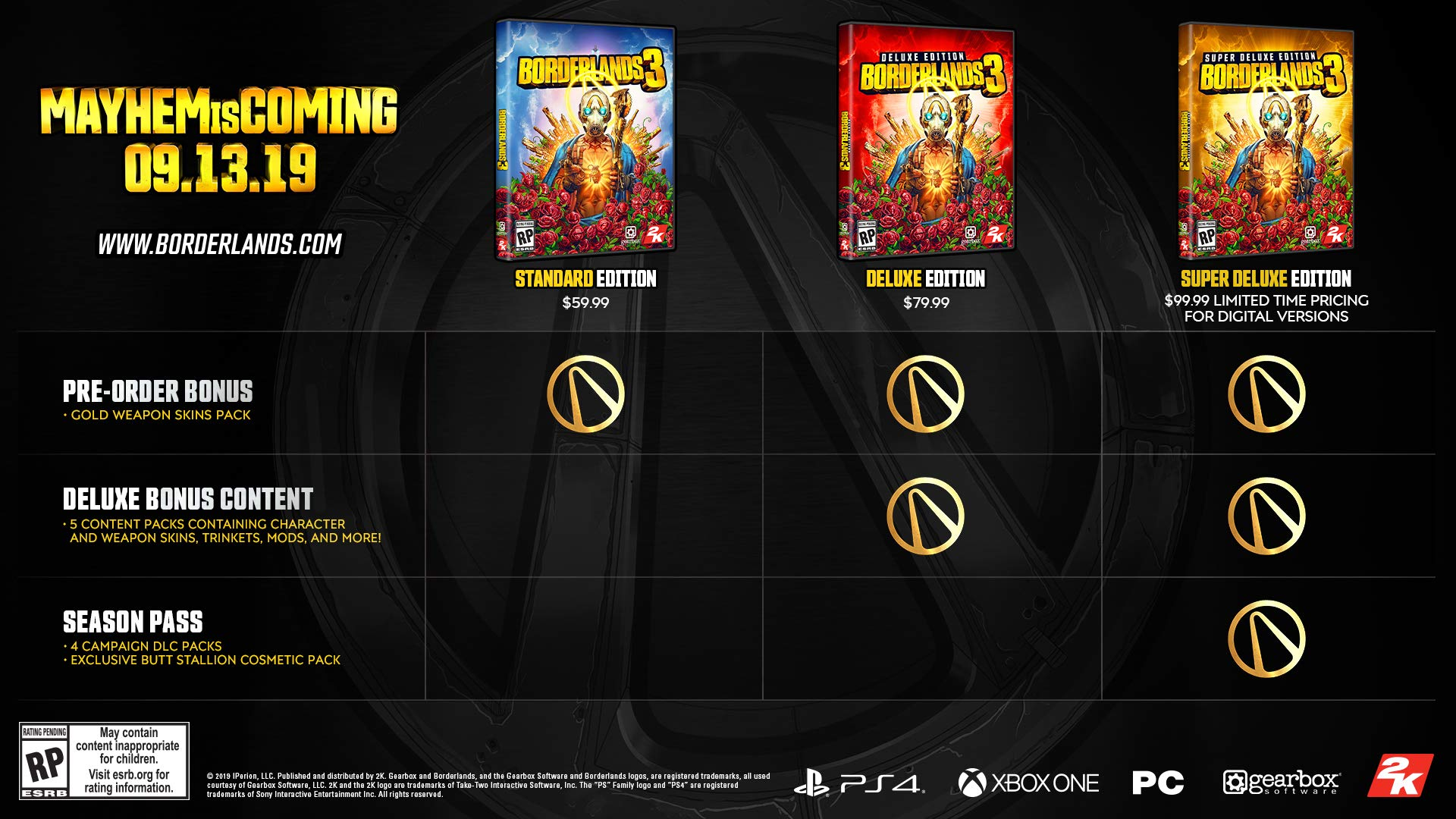 Borderlands 3 Super Deluxe Edition - Xbox One by 2K (Image #3)