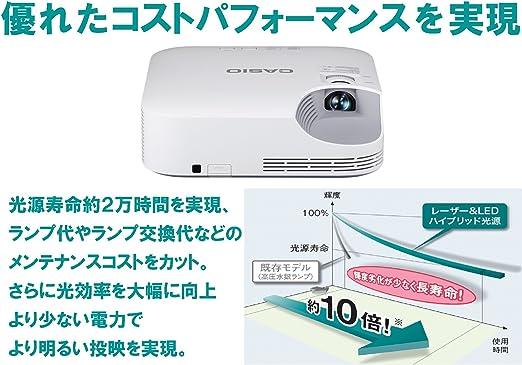 Casio XJ-V1 - Proyector: Amazon.es: Electrónica