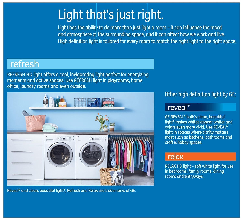 40-watt Replacement 2-Pack 92324 GE Lighting Refresh LED HD 4-watt 300-Lumen Blunt Tip Light Bulb with Candelabra Base