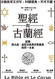 聖經與古蘭經:認識猶太教、基督宗教與伊斯蘭教的第一本書 (Traditional Chinese Edition)