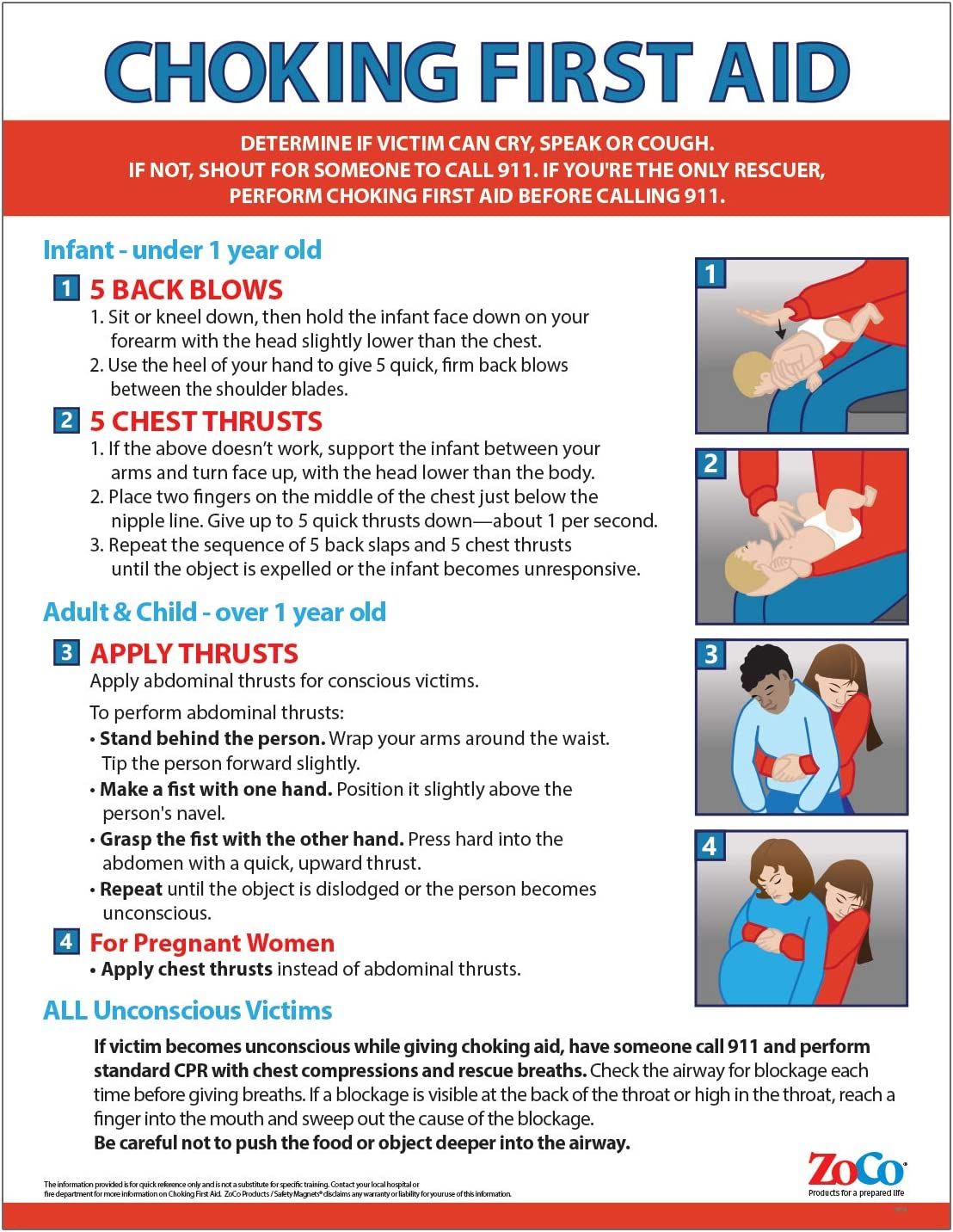 Safety Magnets Choking First Aid Poster - Choking Victim Poster - Choking Poster for Restaurants - First Aid Poster for Infants, Children, and Adults - 17 x 22 inches - Laminated (1)