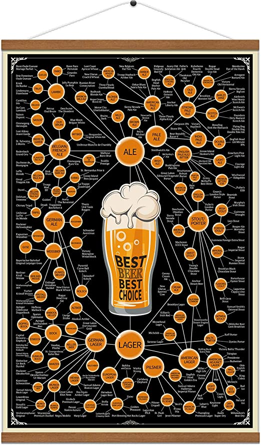 BAR poster print BUY ONE BEER FOR THE PRICE OF 2 /& GET 1 FREE FUNNY PUB