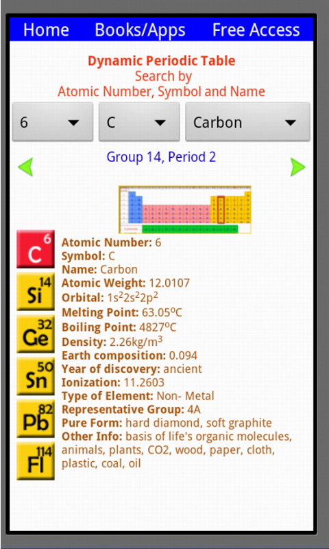 Amazon Chemistry Periodic Table Test And Dynamic Searchable