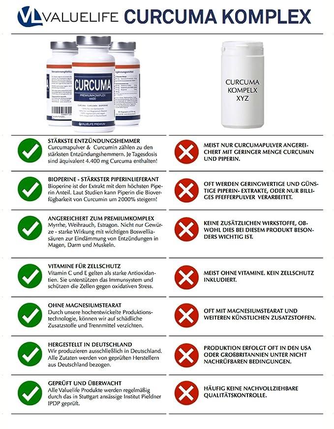 Turmeric Curcuma Complex: Curcuma + curcumin high doses + Bioperine ...
