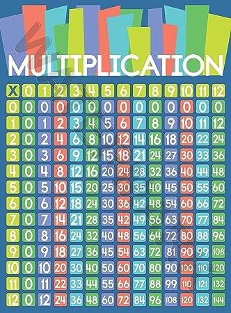 Amazon.com: Multiply Multiplication Maths Educational School Large ...