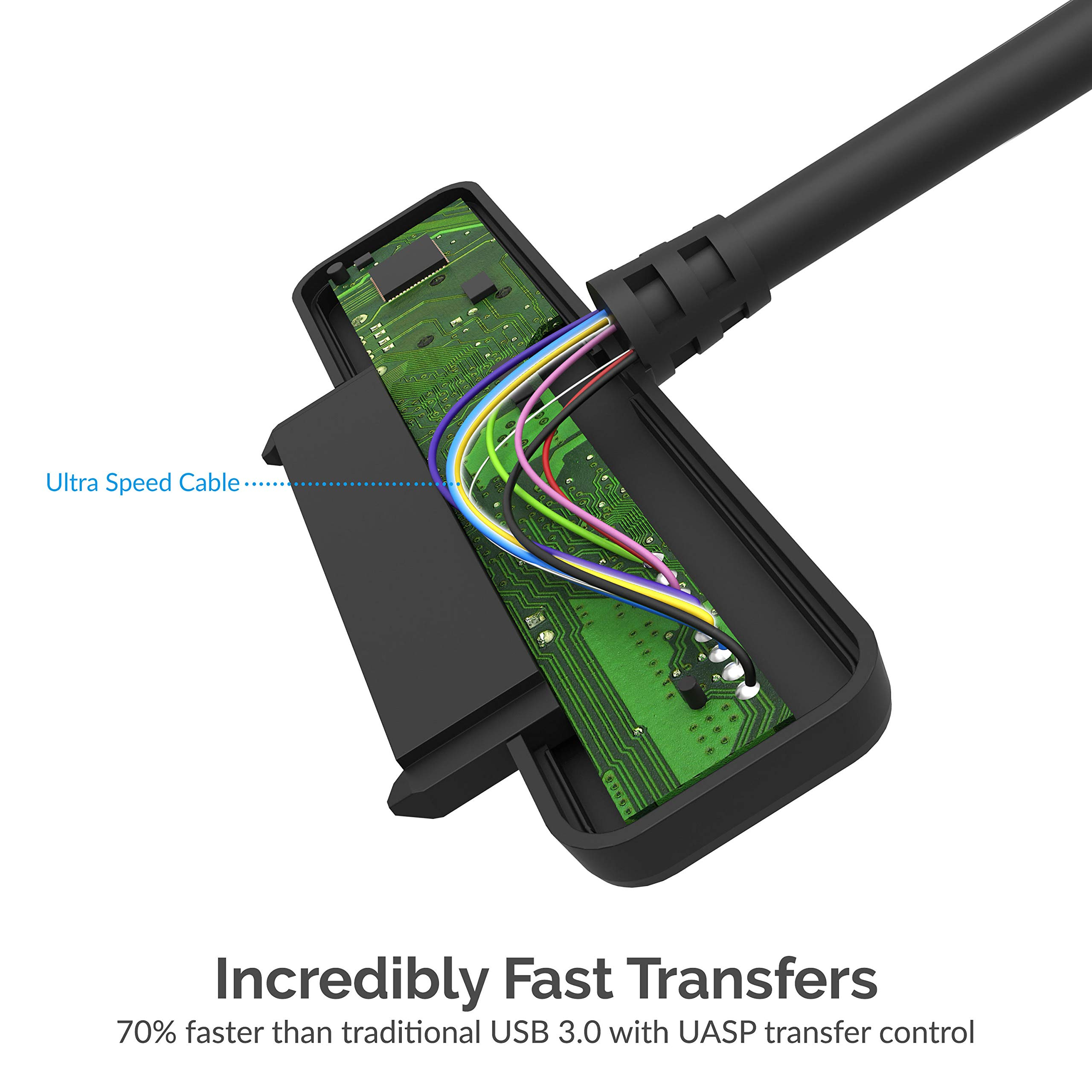 2.5-Inch SATA I//II//IIIHard Drive Adapter Sabrent USB 3.0 to SSD EC-SSHD