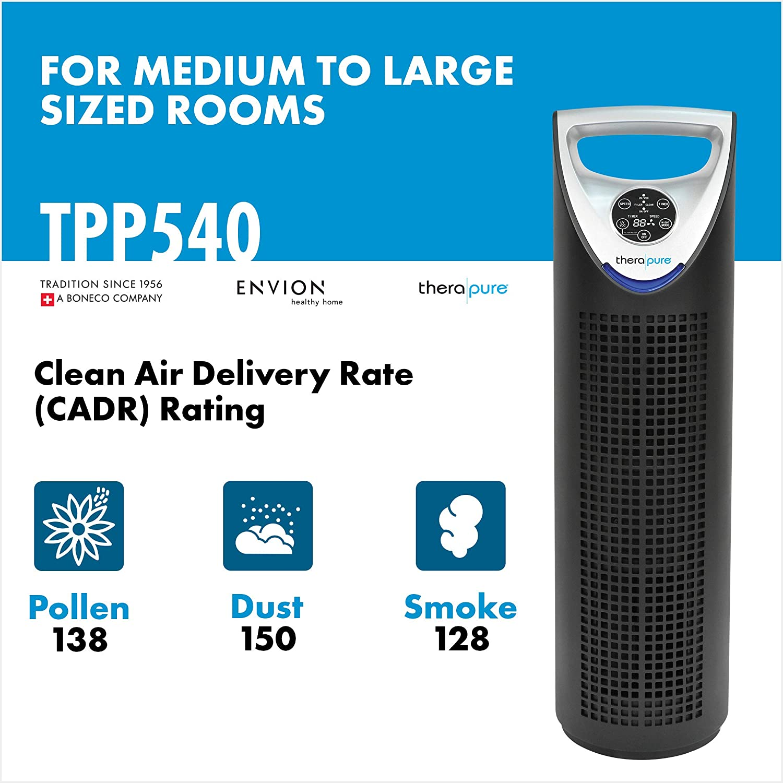 Envion Therapure TPP540 Air Purifier w// HEPA Filter Anti Bacteria Virus UV light