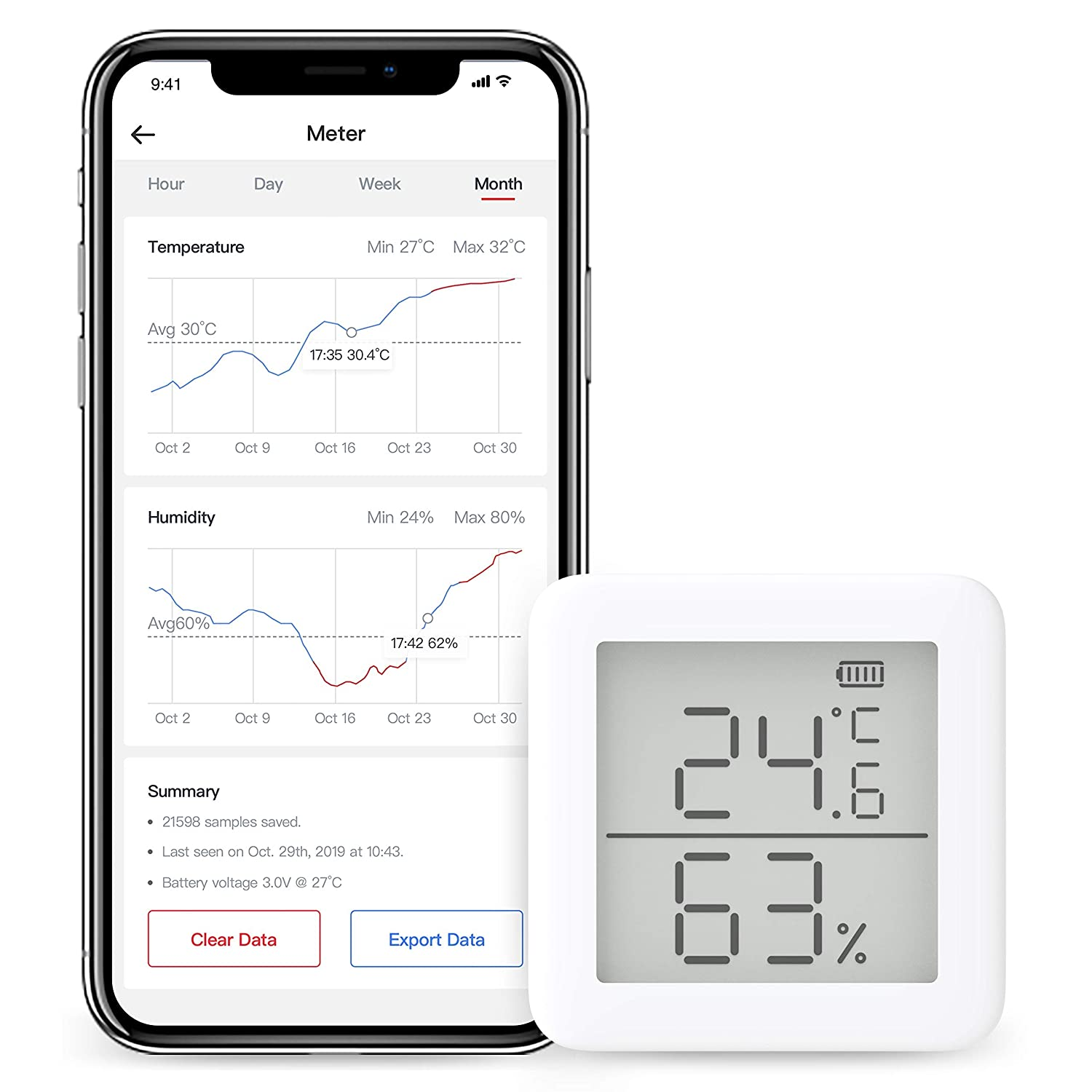 SwitchBot Thermometer Hygrometer Alexa iPhone - Android Wireless  Temperature Humidity Sensor with Alerts, Add SwitchBot Hub Compatible with  Alexa,