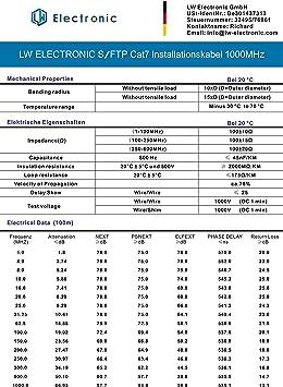 20m 1,01 €//m cat7a CAVO S//FTP PIMF installazione rete Lan Cavo Posa Starr