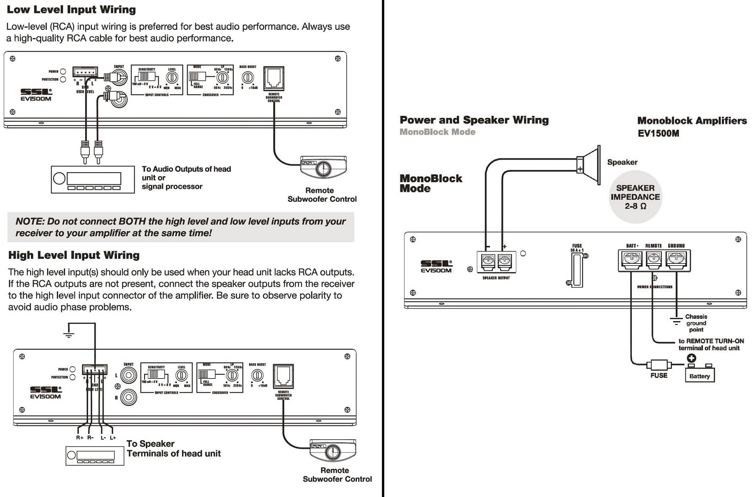 Sound Storm EV1500M Evolution 1500 Watt, 2 Ohm Stable Class A/B, Monoblock, MOSFET Car Amplifier with Remote Subwoofer Control by Sound Storm Laboratories (Image #6)