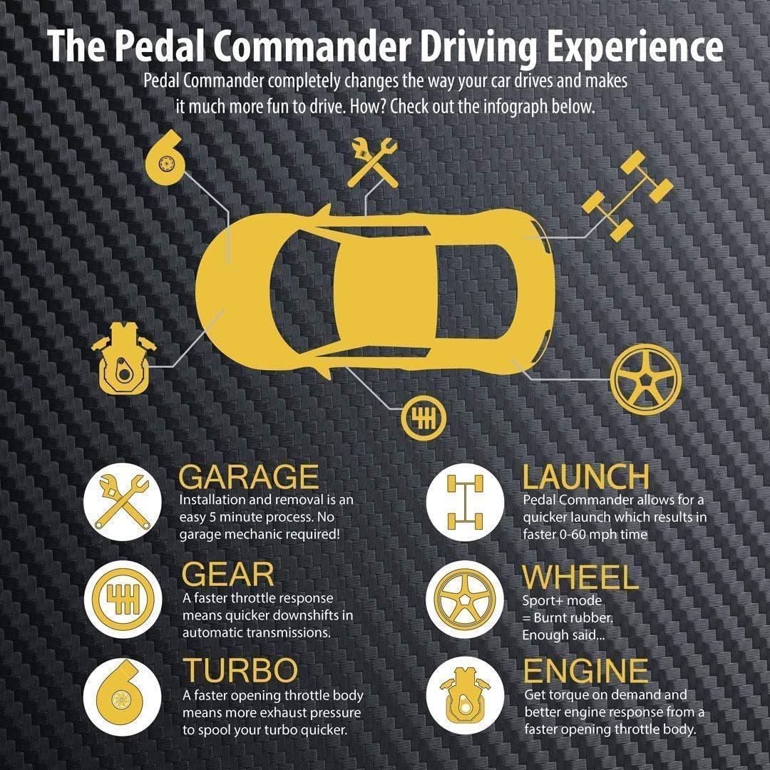Pedal Commander Contr/ôleur de r/éponse de l/'acc/él/érateur PC38