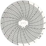 Dickson C177 Circular Chart, 4'/101mm Diameter, 24-Hour Rotation, -10/40 C Range (Pack of 60)