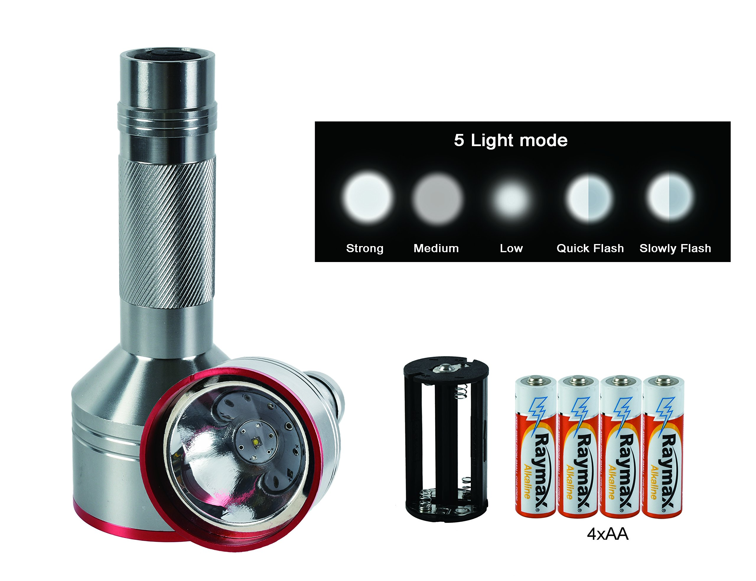 Mini LED Tactical Flashlight Ultra-Bright 3 Modes with 1200 Lumens,Water Resistant and Batteries Included for Camping Security and Emergency Use