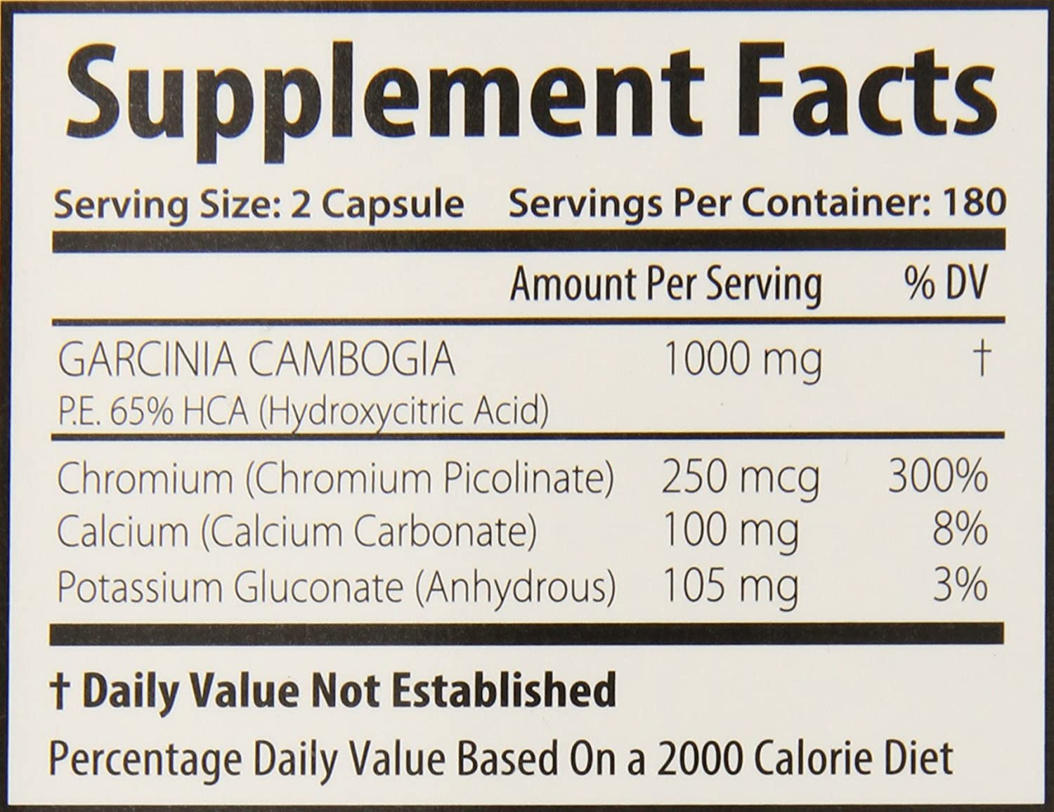 Garcinia cambogia hplc analysis