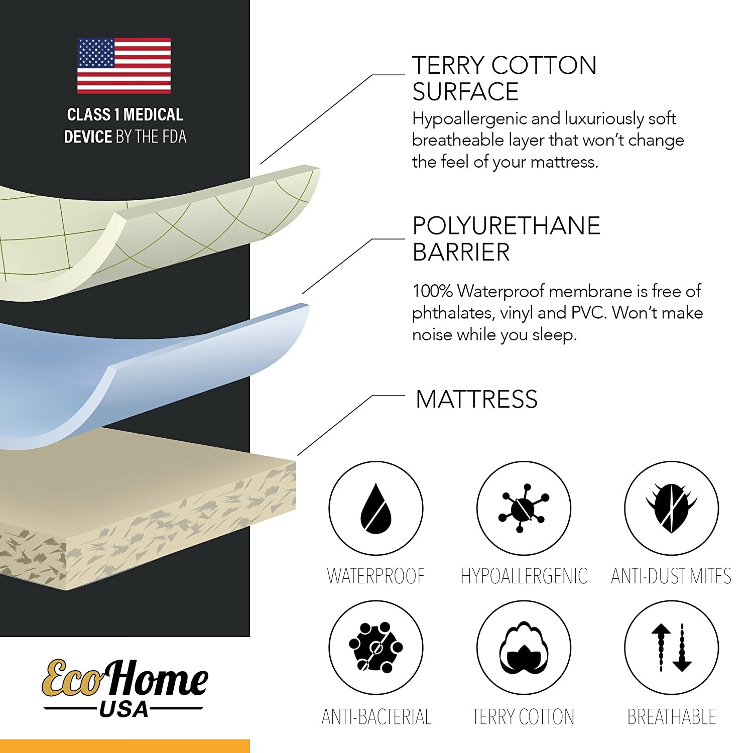 Terry Cotton Topper Eco Home USA Premium Mattress Pad Protector Vinyl Free King CNPC-01 Waterproof /& Hypoallergenic Cover