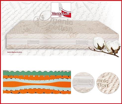 matratze 80x190 top marcapiuma cuscino in memory gel forato modello saponetta forato con fodera. Black Bedroom Furniture Sets. Home Design Ideas