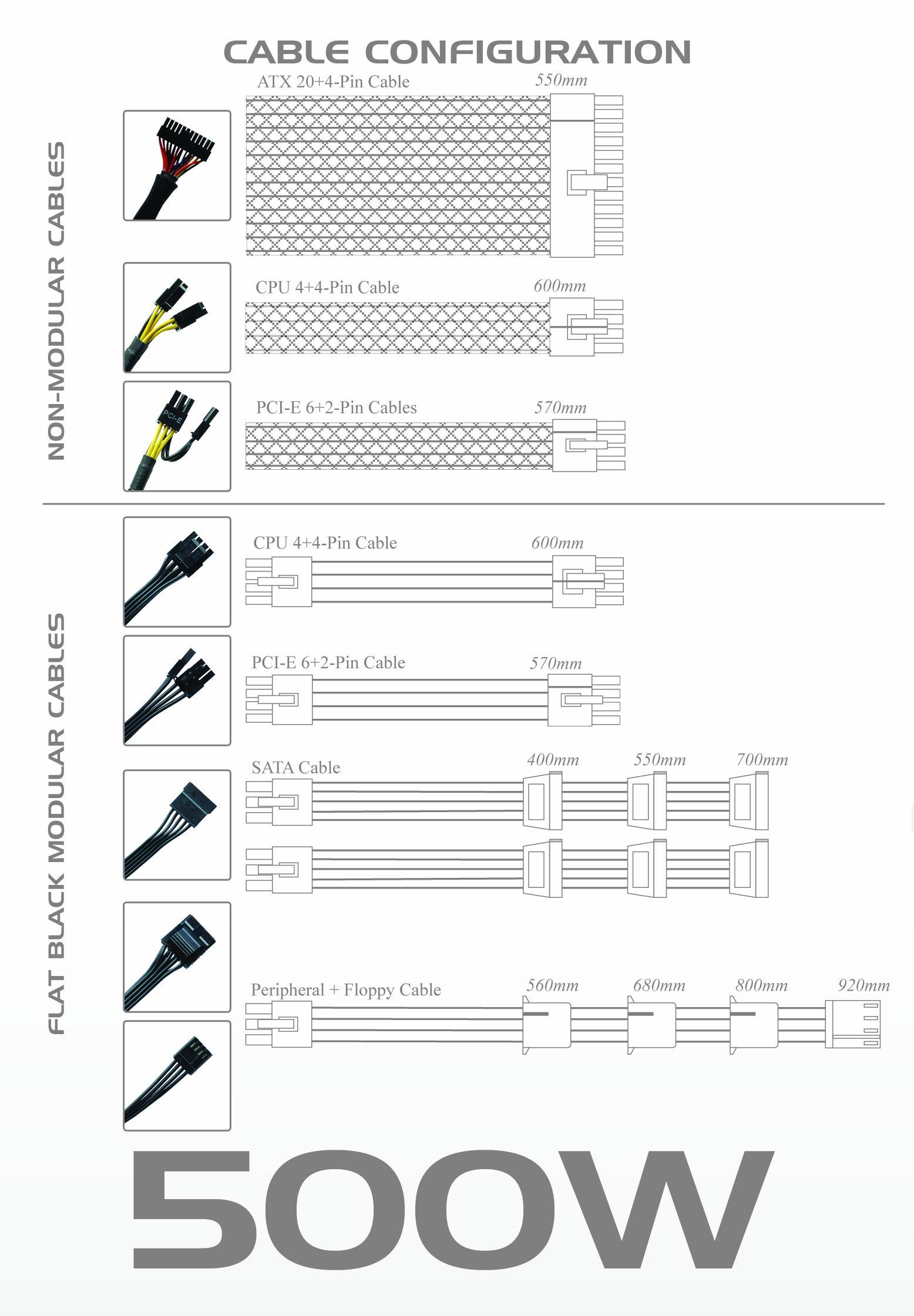 PC Power & Cooling Silencer Series 500 Watt (500W) 80+ Bronze Semi-Modular Active PFC Industrial Grade ATX PC Power Supply 3 Year Warranty PPCMK3S500