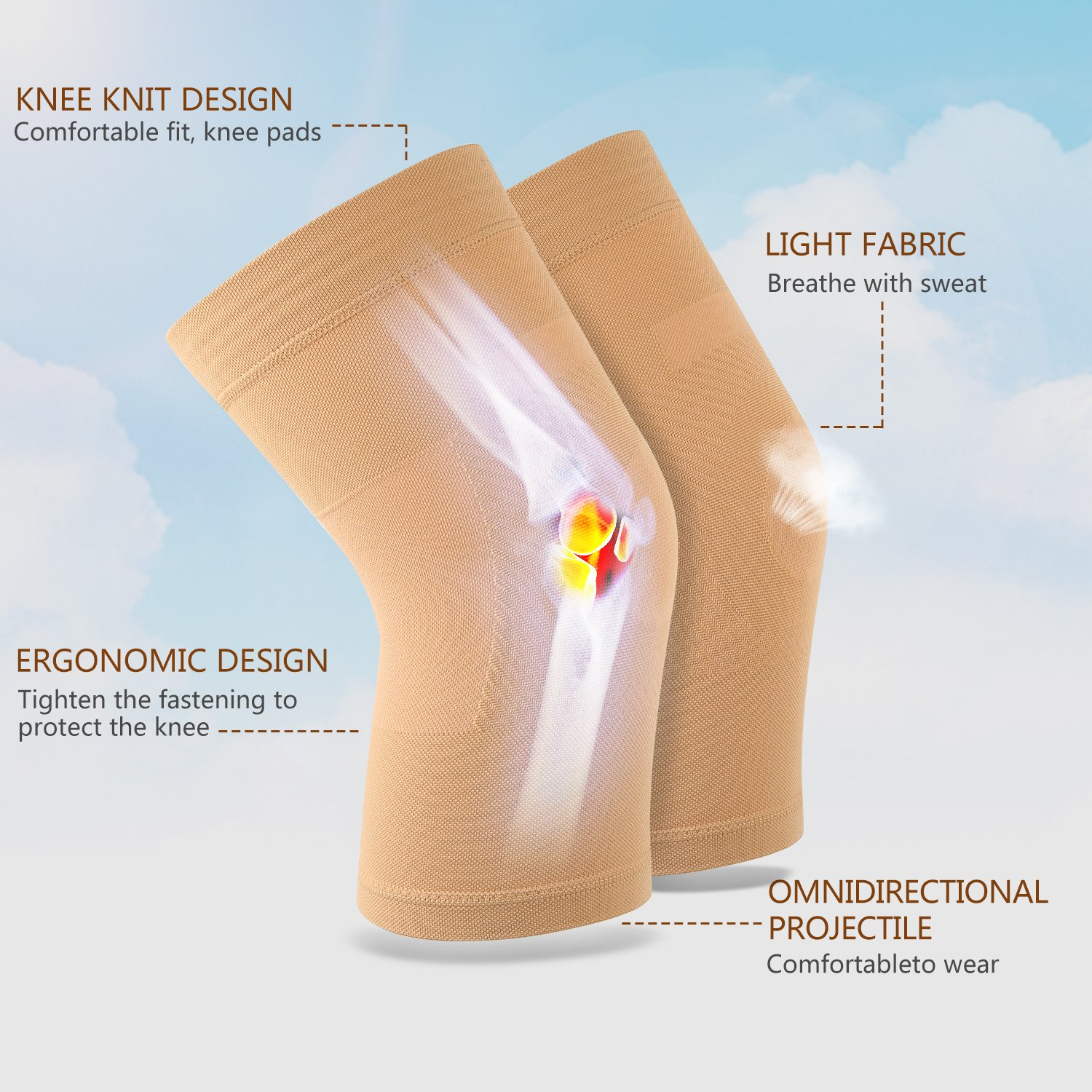 deb3a3876c Amazon.com: Knee Sleeves, 1 Pair, Lightweight Knee Brace Fit for Men &  Women, Knee Compression Sleeves Support for Pain Relief, Joint Pain,  Arthritis, ...