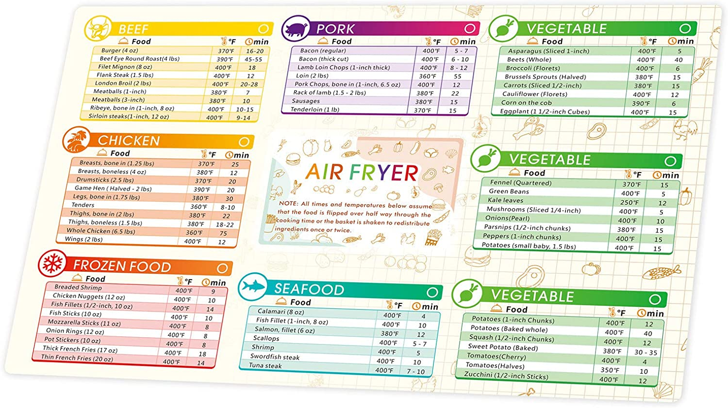 Foxany Air Fryer Cheat Sheet, Quick Reference Guide Magnets, Refrigerator Magnets for Cooking Times and Temperatures, Air Fryer Accessories Cookbook 10.4 x 6.5 inch