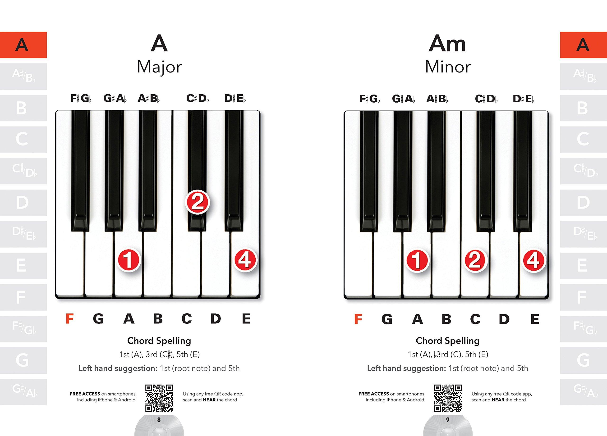 Piano chords pick up play jake jackson 9781783619214 amazon piano chords pick up play jake jackson 9781783619214 amazon books hexwebz Image collections