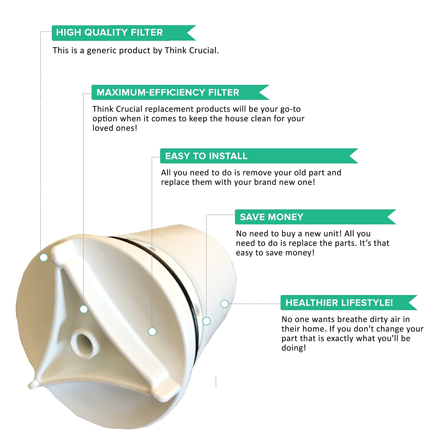 Think Crucial Replacement for Cuilligan Filter Cartridge Fits FM-15A Faucet Mount Filter for Sinks Compatible with Part # FM-15RA