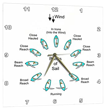 Amazon 3drose diagram of points for a sailboat wall clock 13 3drose diagram of points for a sailboat wall clock 13 by 13 inch ccuart Choice Image