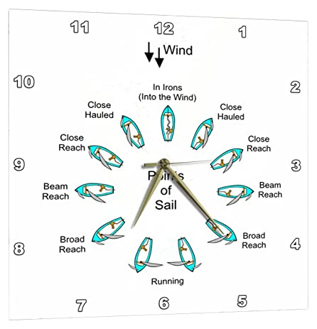 Amazon 3drose diagram of points for a sailboat wall clock 3drose diagram of points for a sailboat wall clock 13 by 13 inch ccuart Choice Image