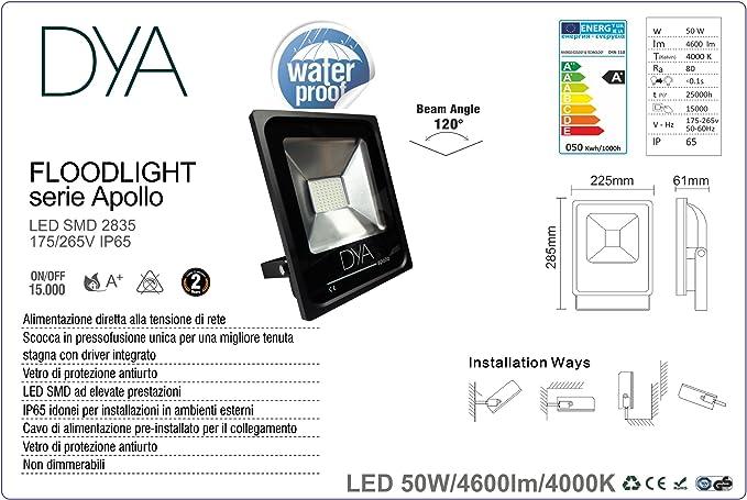 GLW Faretto da esterno GLW Faretto LED 30W con proiettore faro impermeabile IP65 Bianco Diurna 6000K,2700lm con PIR,3.28ft//1m filo,240V Luce a Muro per Yard,Corridoio,Magazzino Nessuna spina