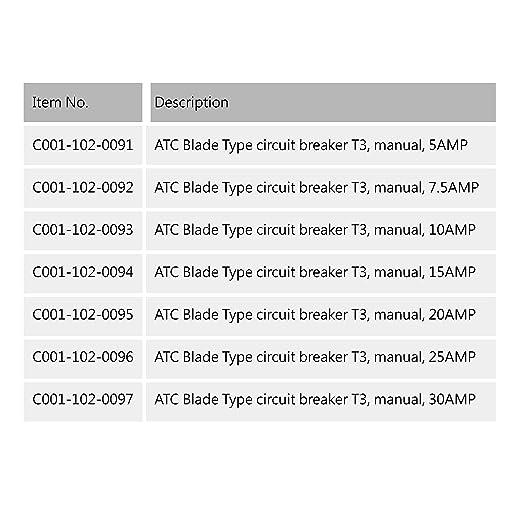 Manual-Reset PTT 15A Automotive ATC/ATO Circuit Breakers T3 5pcs ...