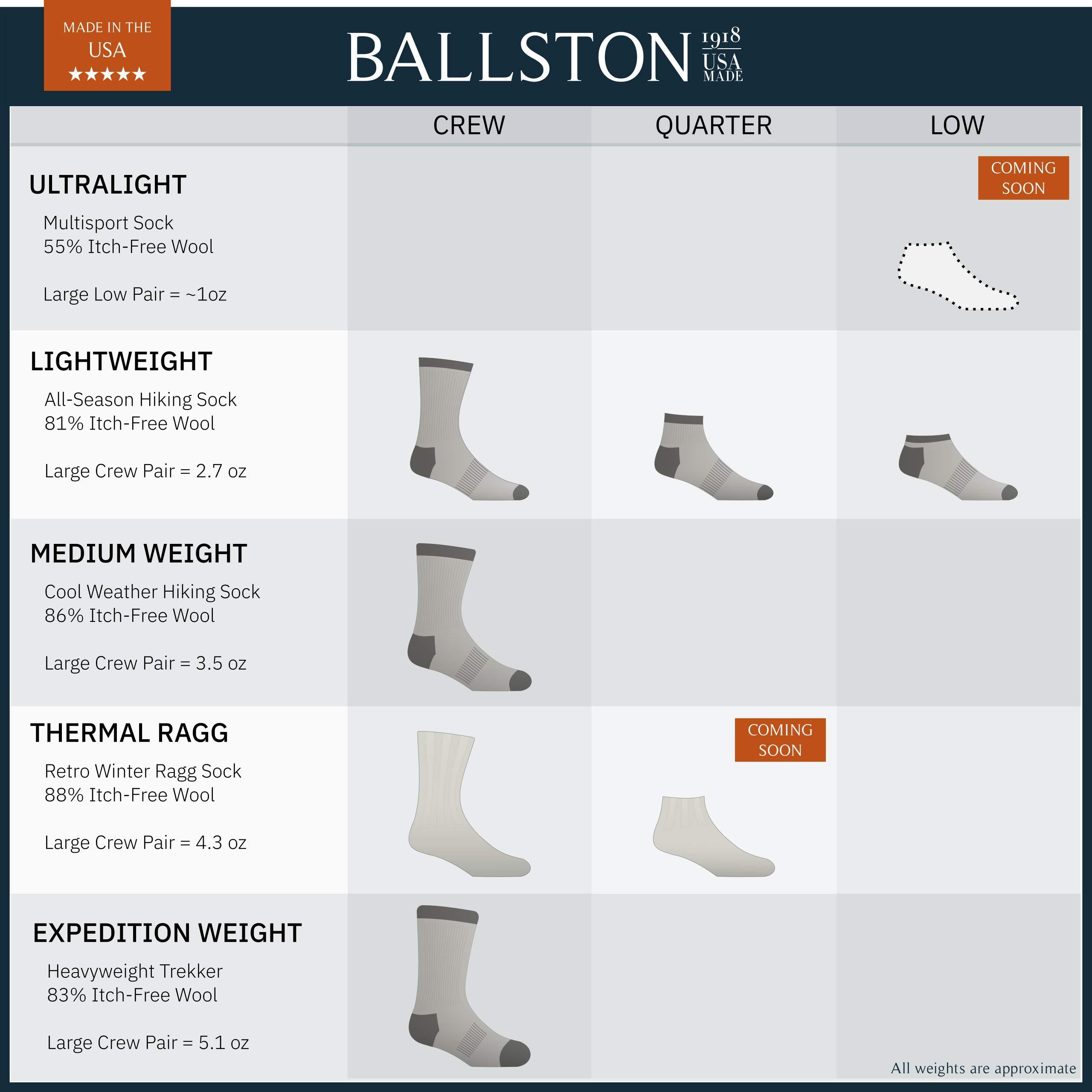 Ballston