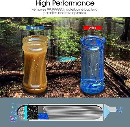 Membrane Solutions Filtro de agua portátil con paja de filtración ...