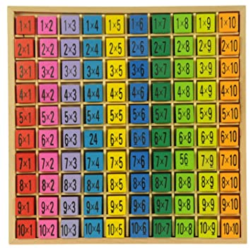 8ea498e43 Colourful Multiplication Tables   Educational Childrens Learn Maths Toy    10 x 10 Times Tables