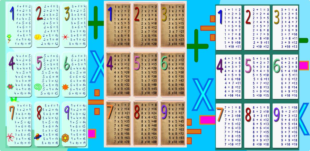 Tablas Matematicas: sumar, restar, multiplicar y dividir