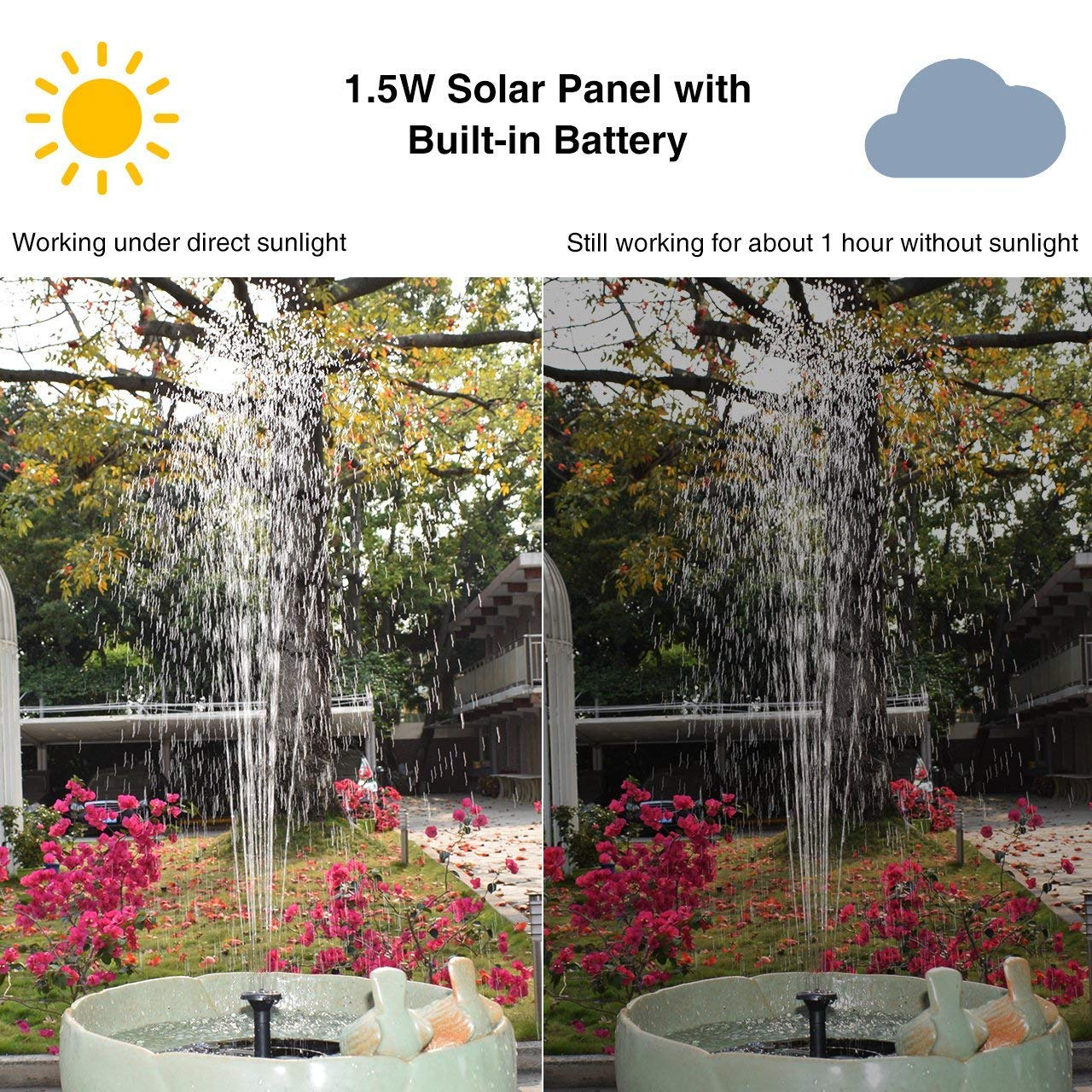 LATITOP Upgraded 1.5W Solar Fountain Water Pump with Battery Backup, Free Standing, Submersible, for Bird Bath, Garden, Back Yard and Small Pond (Black)