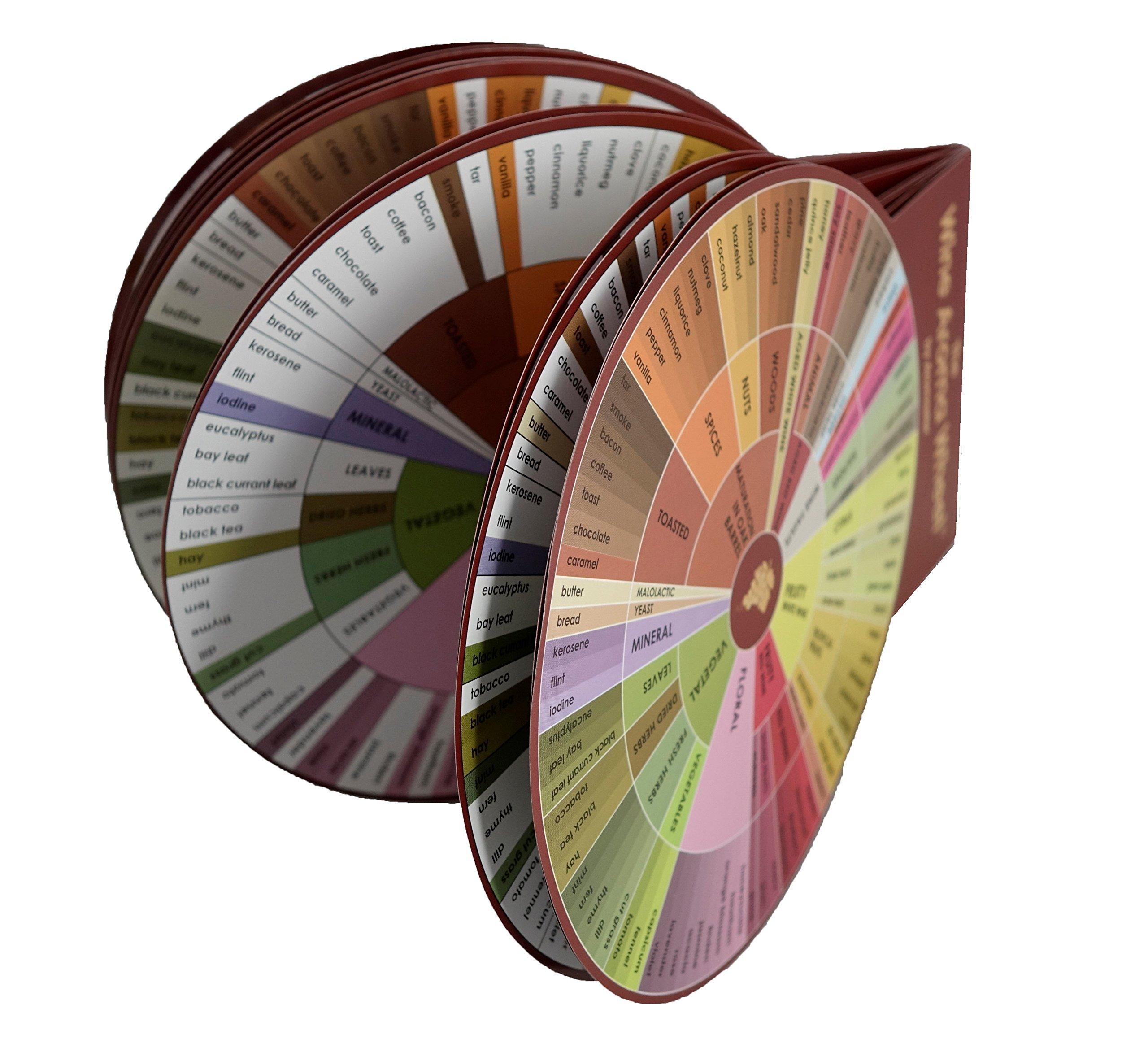 Red Wine Aroma Kit - 24 Aromas (incl. Wine Aroma Wheel) by Aromaster (Image #4)