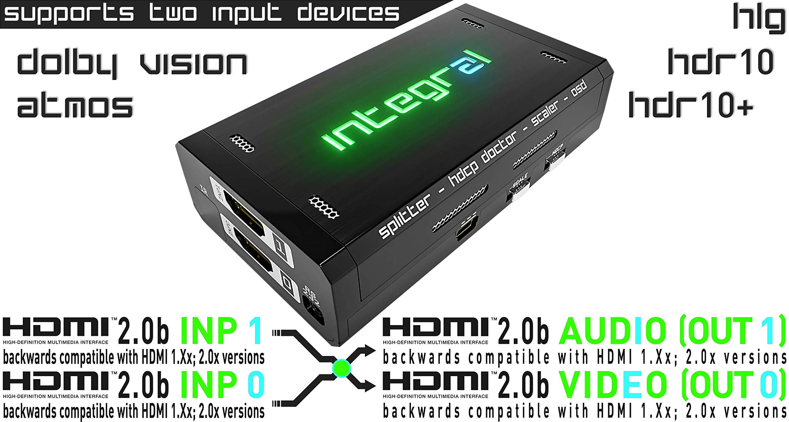HDFury Integral 2 | 4K HDR Splitter | HDMI Audio Extractor | Two Input Sources Support