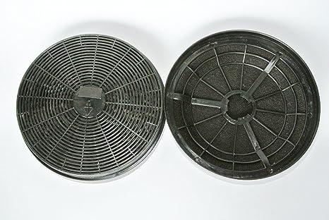 Pkm cf kohlefilter für umluftbetrieb amazon elektro großgeräte