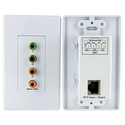 Amazon com: Component Wall Plate Video Extender over Cat 5