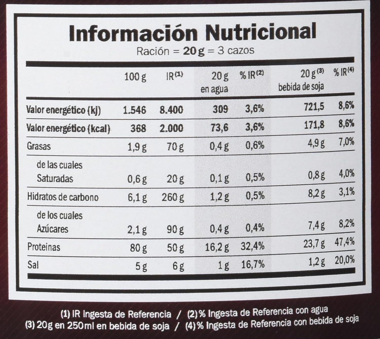 SOTYA - SOTYA Proteína Soja 90% Fresa 500 gr