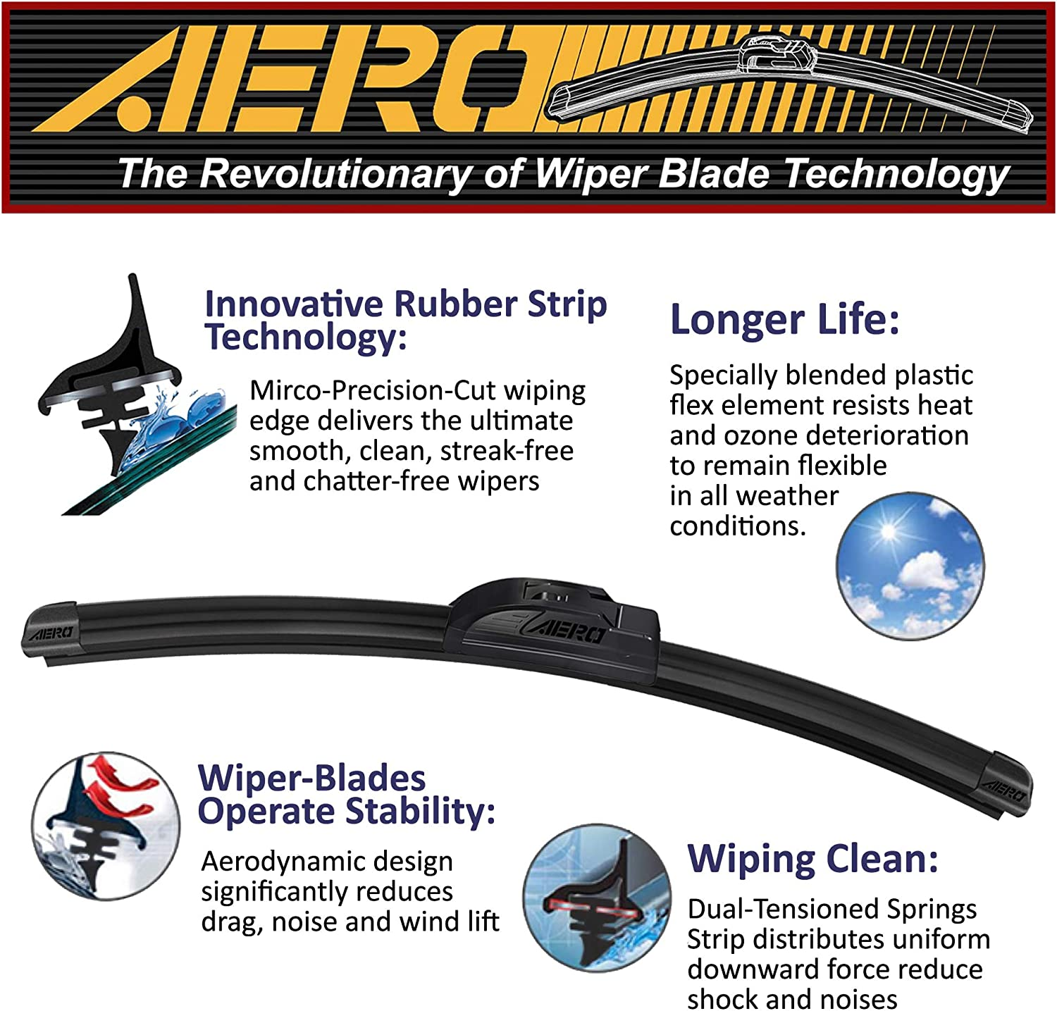 Set of 2 Online Automotive WBLOEUR20 4001 Front Standard Windscreen Wiper Blades