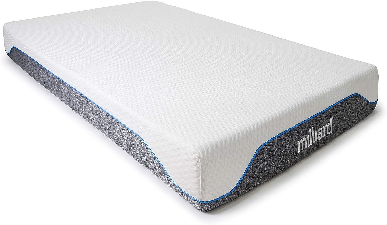 Milliard 10 inch Firm Memory Foam Mattress