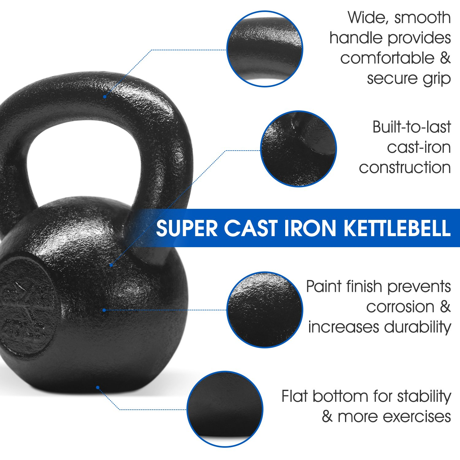 Yes4All Solid Cast Iron Kettlebells – Weight Available: 5, 10, 15, 20, 25 to 80 lbs (K - Black 40lb) by Yes4All (Image #4)