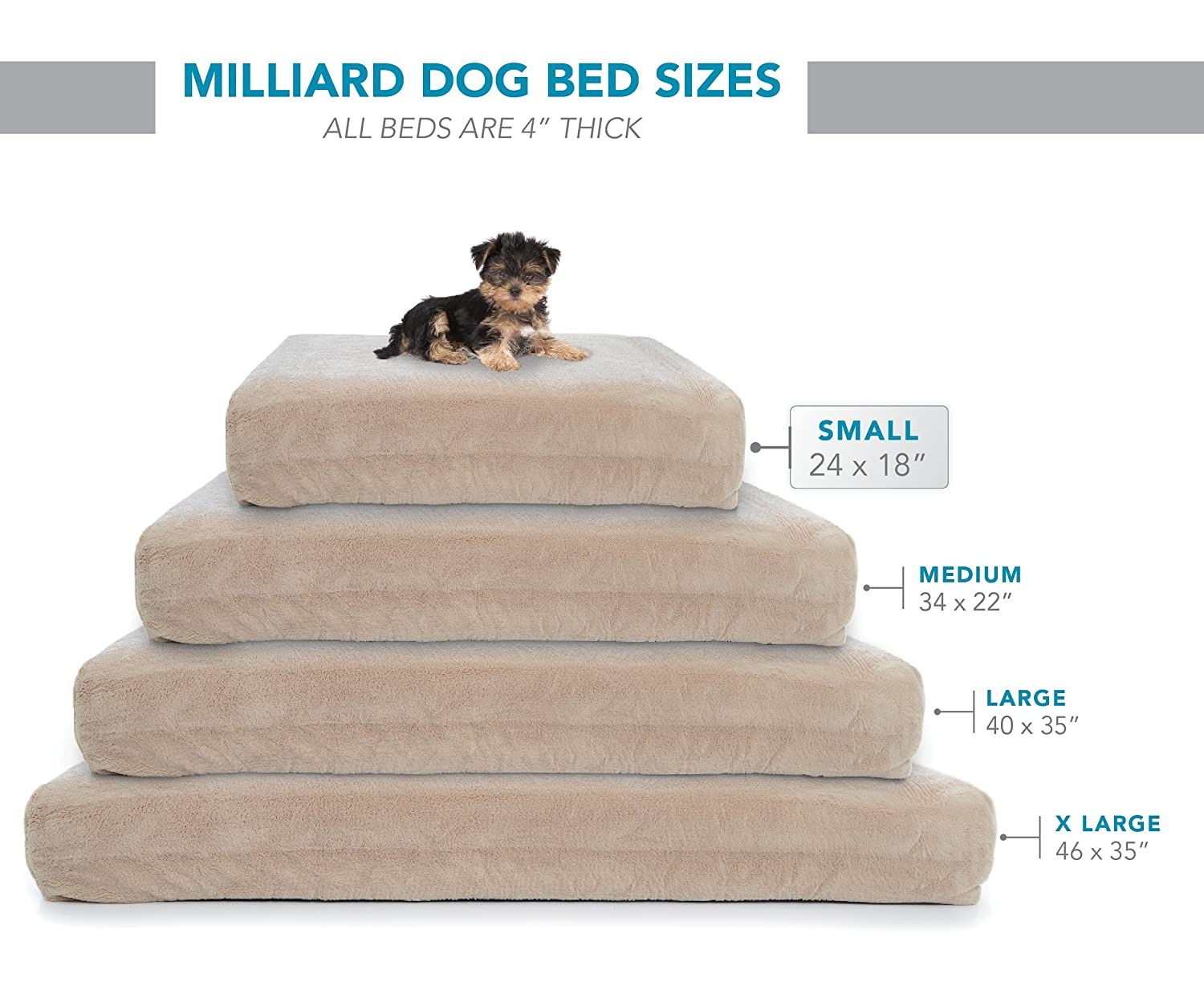 Milliard Premium Orthopedic Memory Foam Dog Bed with Anti-Microbial Removable Waterproof Washable Non-Slip Cover - Small - 24 inches x 18 inches x 4 inches